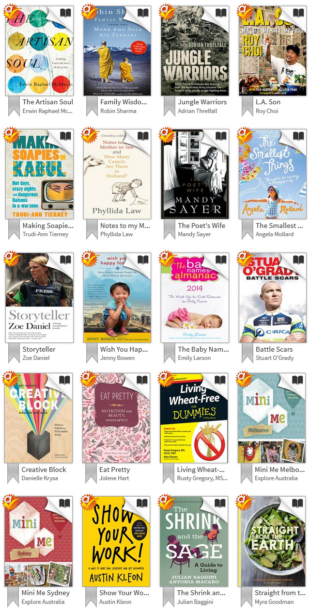 New ebooks at Fremantle City Library